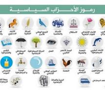 الأحزاب المغربية الطاردة للأطر…إلى أين..؟؟